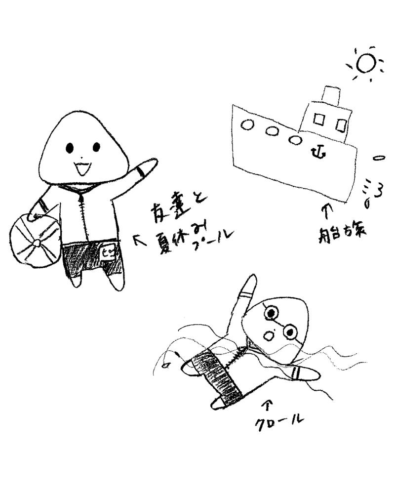 国大セミナー所沢校 S・Sさん(小5)